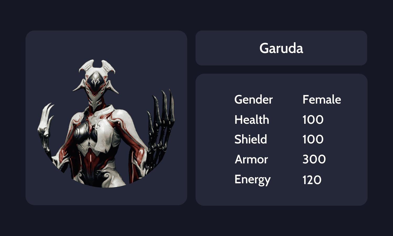 Garuda Info Card