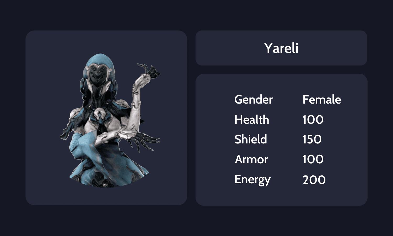 Yareli Info Card