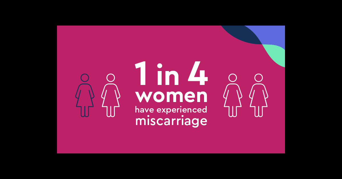 "Infographic describing how ""1 in 4 women have experienced miscarraige""s"