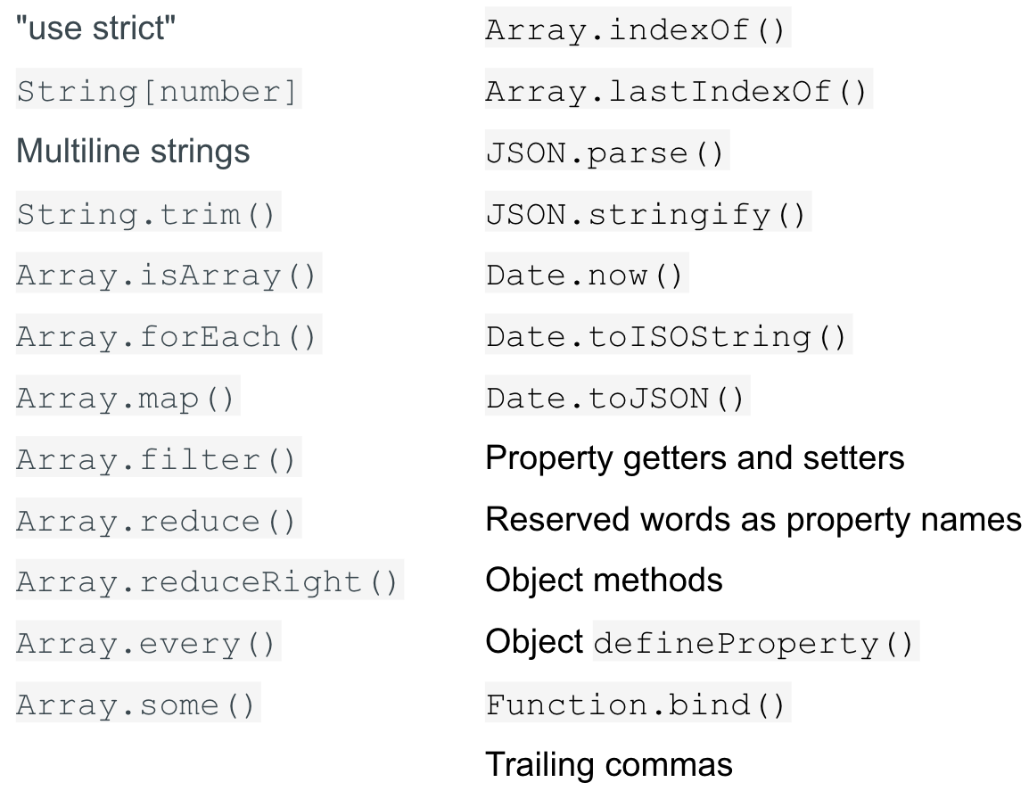 Features added in ES5