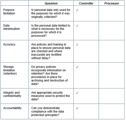 other data protection principles and accountability - Internes Audit Muster