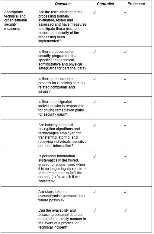 GDPR Audit Checklist - Taylor Wessing's Global Data Hub