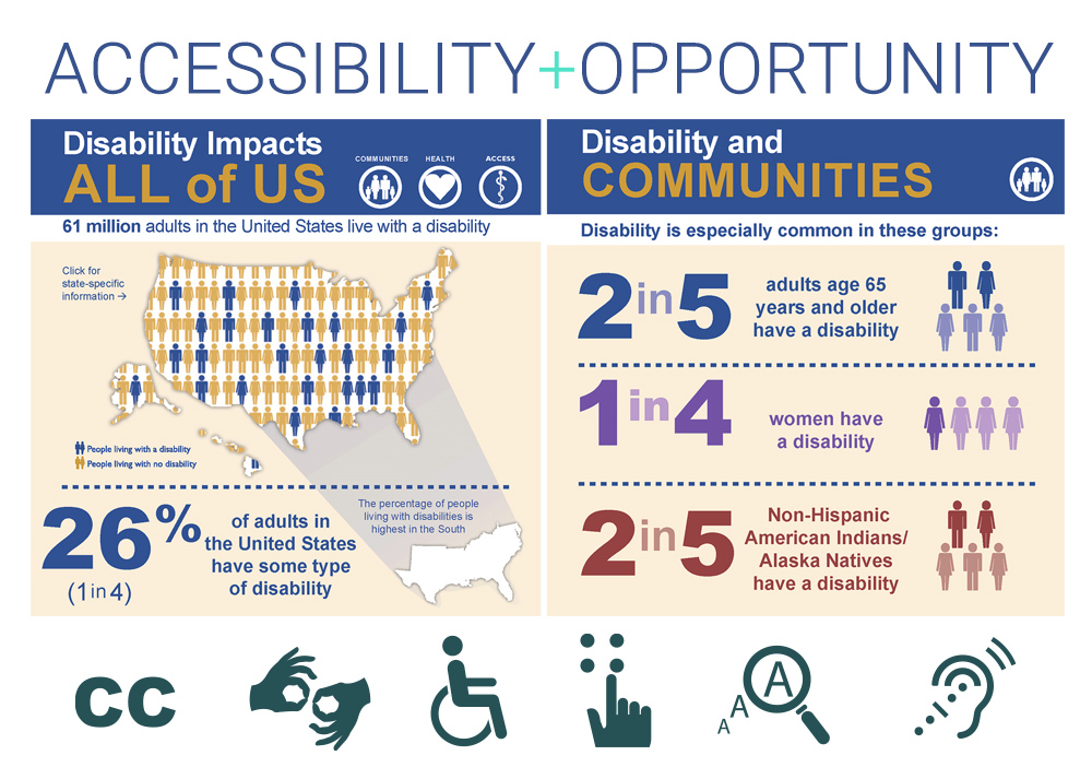 2020 is the time to become accessible. Whether you're looking to widen your audience or increase your site visibility, accessibility ...
