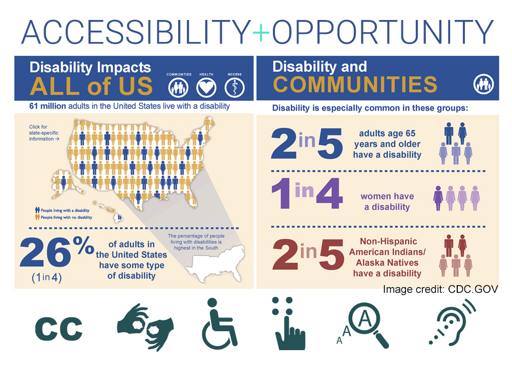 Converting Accessibility into Opportunity