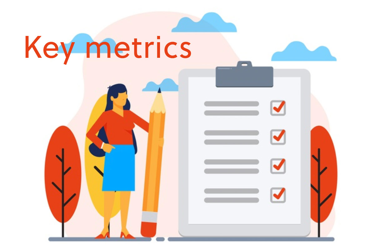 Measuring Website Effectiveness