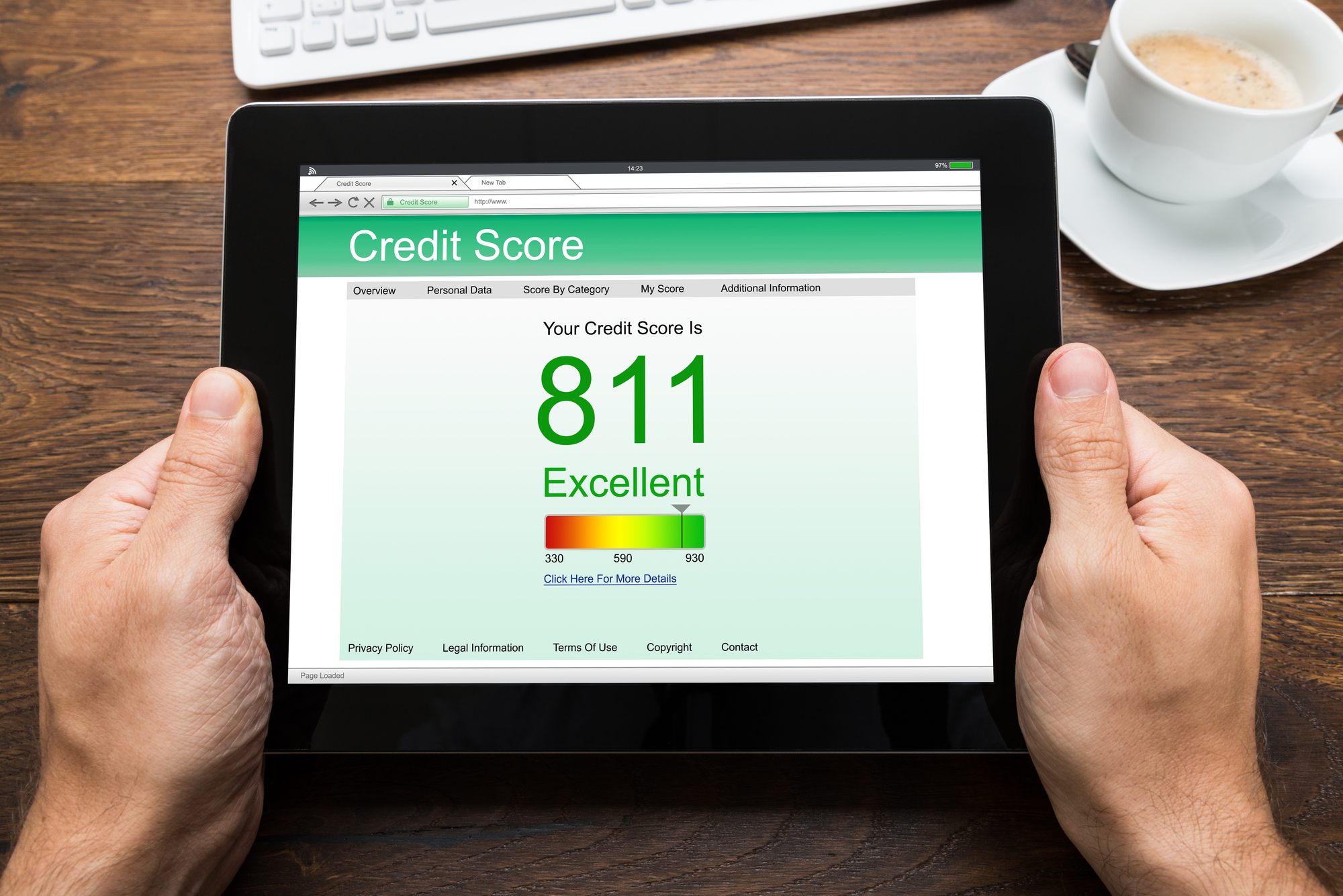 The importance of building your credit score