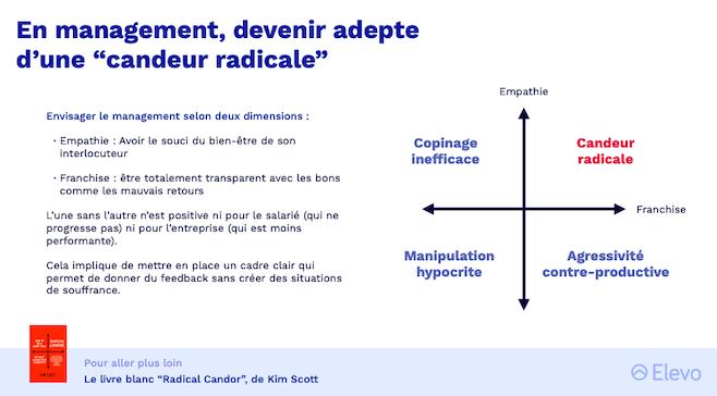 Candeur radicale et management