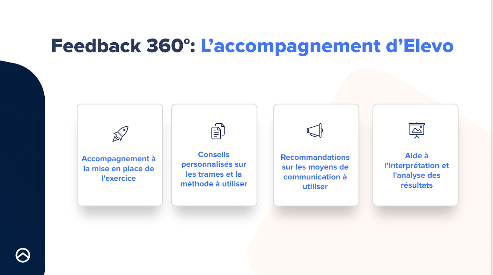 Elevo's support for 360° Feedback
