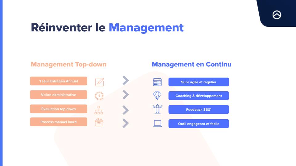 Réinventer le management