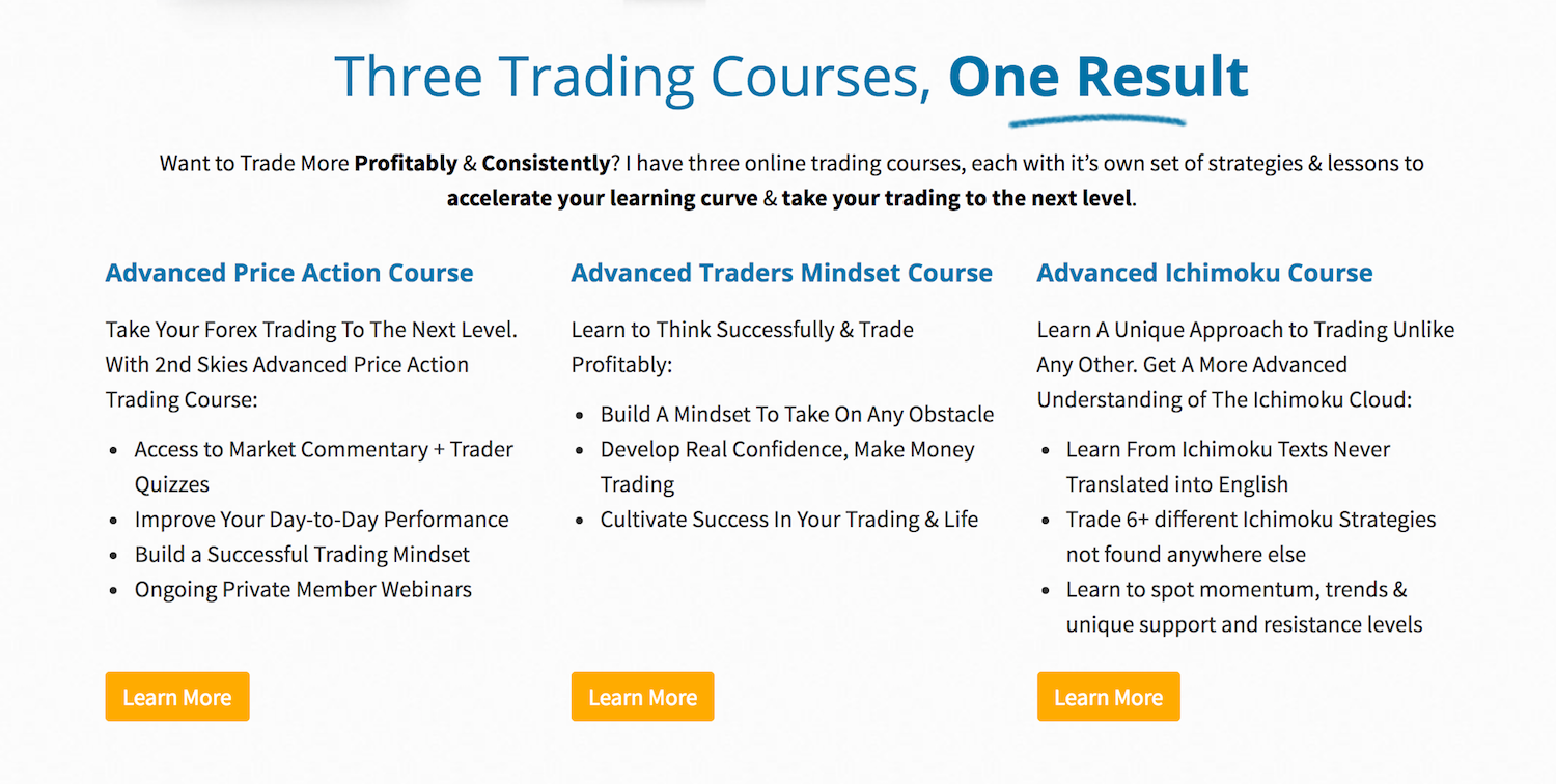 2nd Skies Forex Courses