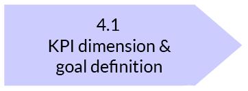 4 1 KPI dimension & goal definition