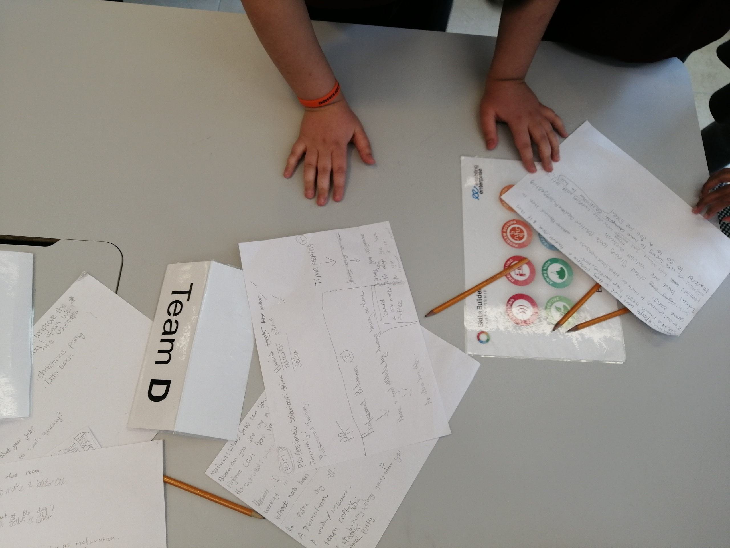 Teamwork and Aiming High skills combine as students design rewards schemes.