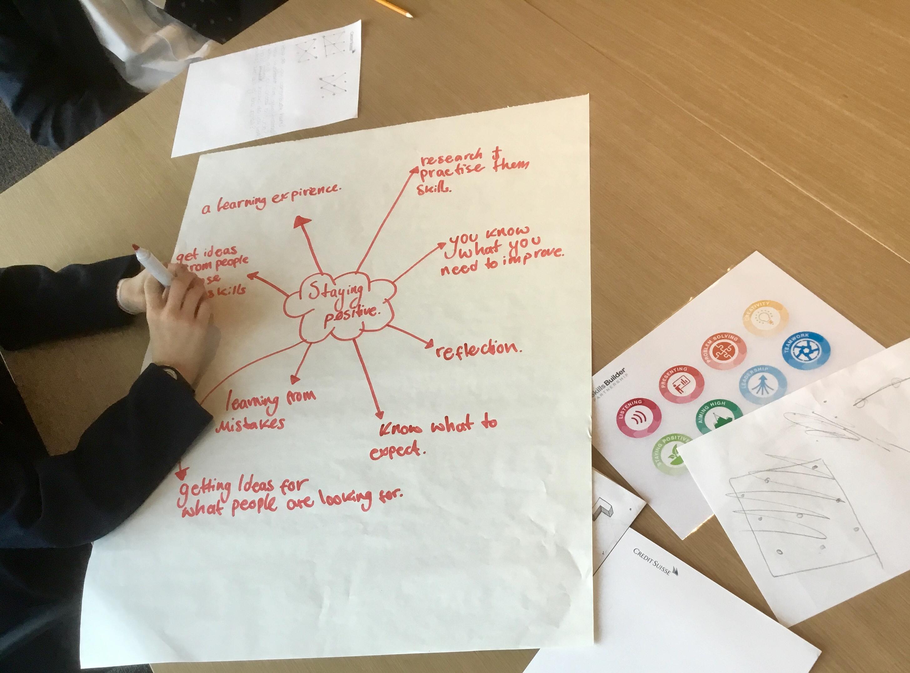 Compass School Southwark @ Credit Suisse