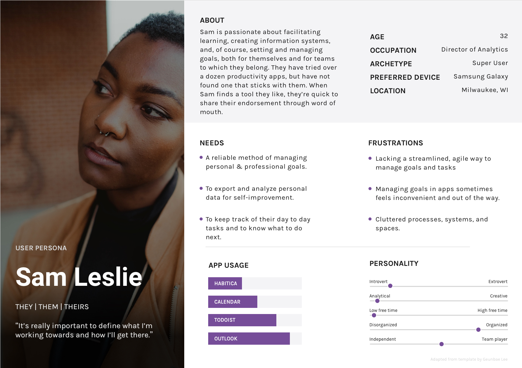 A document showing a person in their 20s and information about their profile, including biography, app usage, personality, and relationship to goal setting.