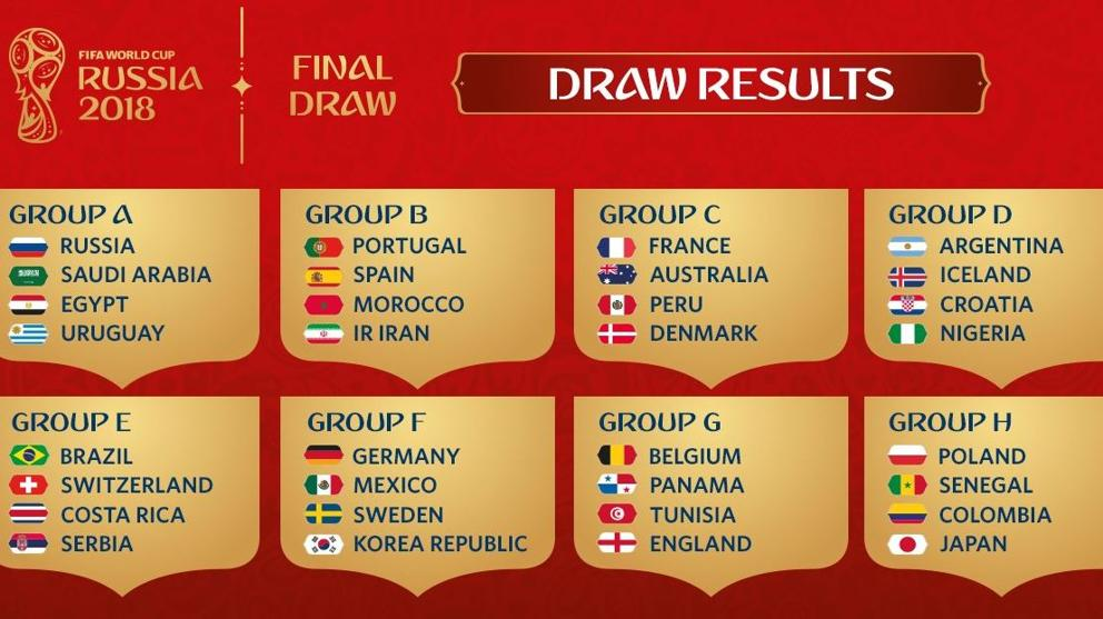 tabla grupos mundial rusia 2018