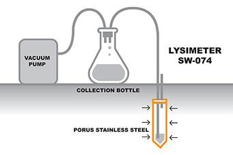 Lysimeter SW-074