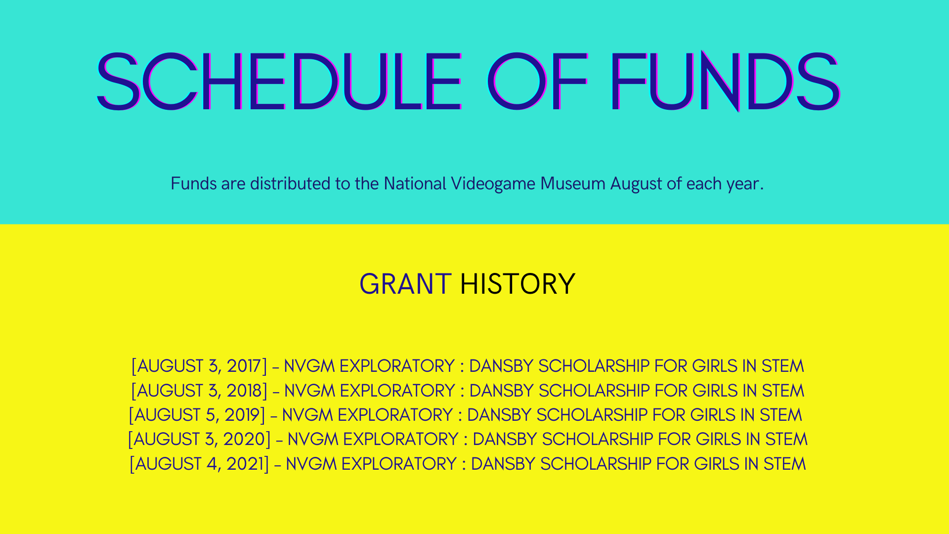 Schedule of Funds
