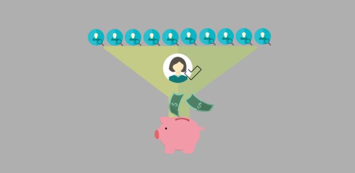 Référencement naturel & Référencement payant : générer leads à faible coût avec le SEM