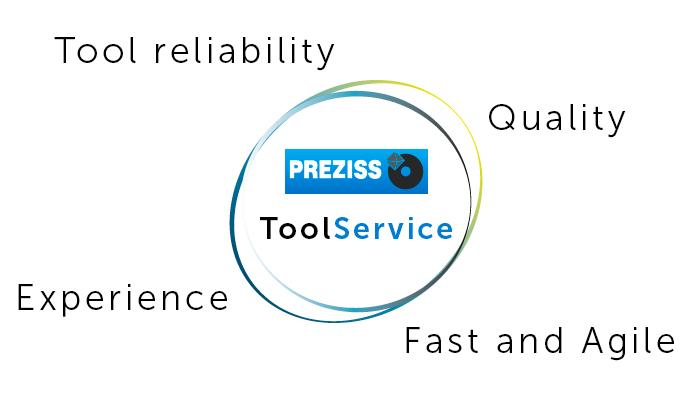 preziss tool service-circle