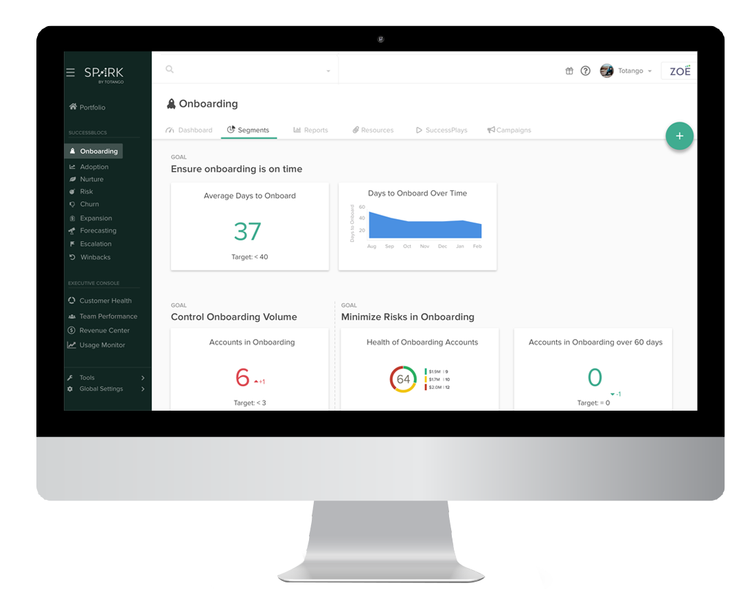 Request Demo Best Customer Success Software For Saas Companies Totango Now Powers Our Entire Lifecycle As Well Targeted Cs Training And Upsell Efforts It Has Been Pivotal
