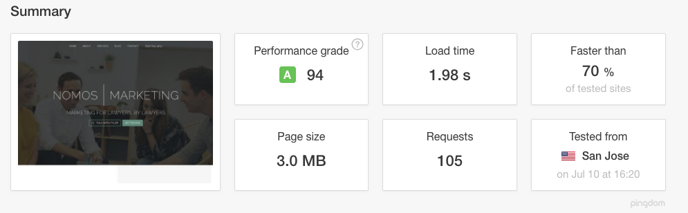 Pingdom Website Speed Test Results For Legal SEO