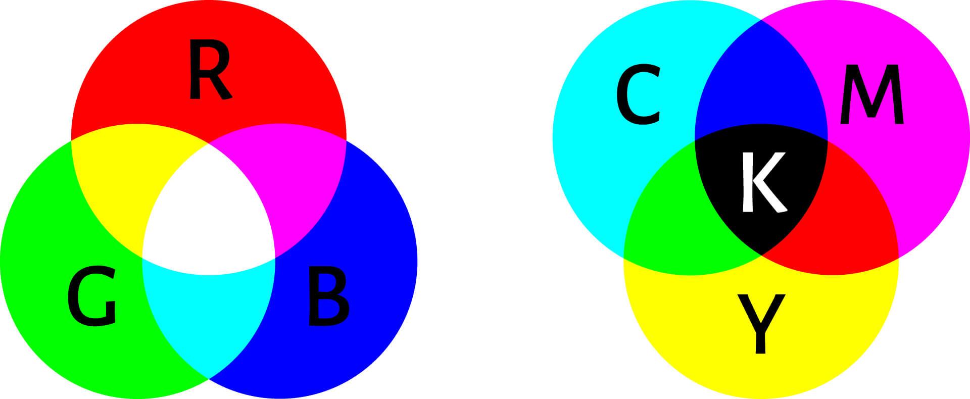 Farbmischung_RGB-CMYK