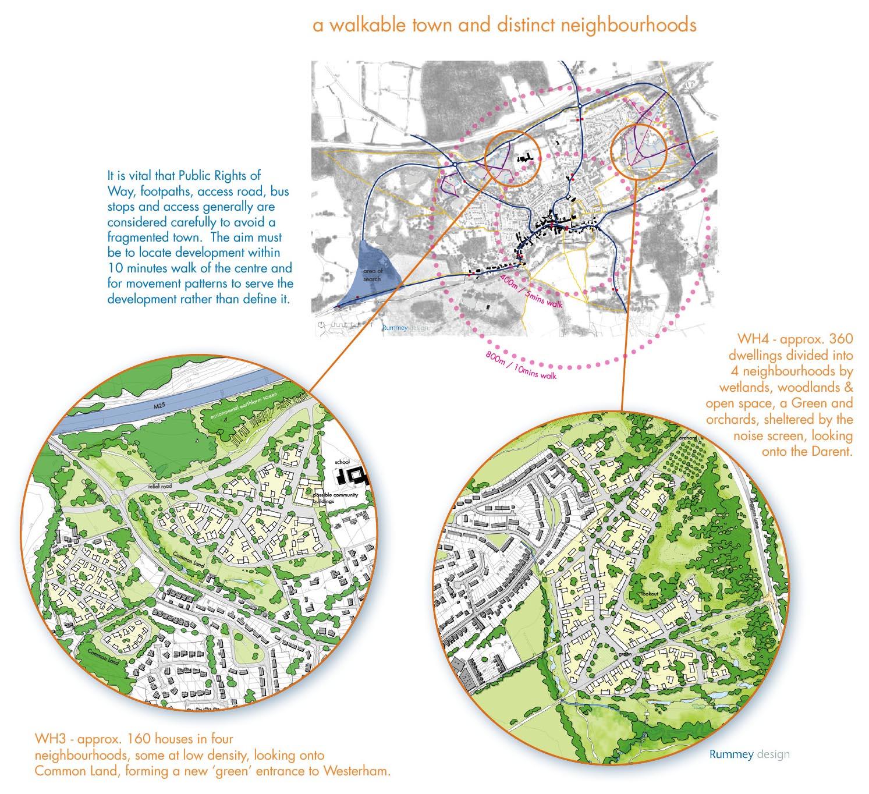 Development Which Way Westerham