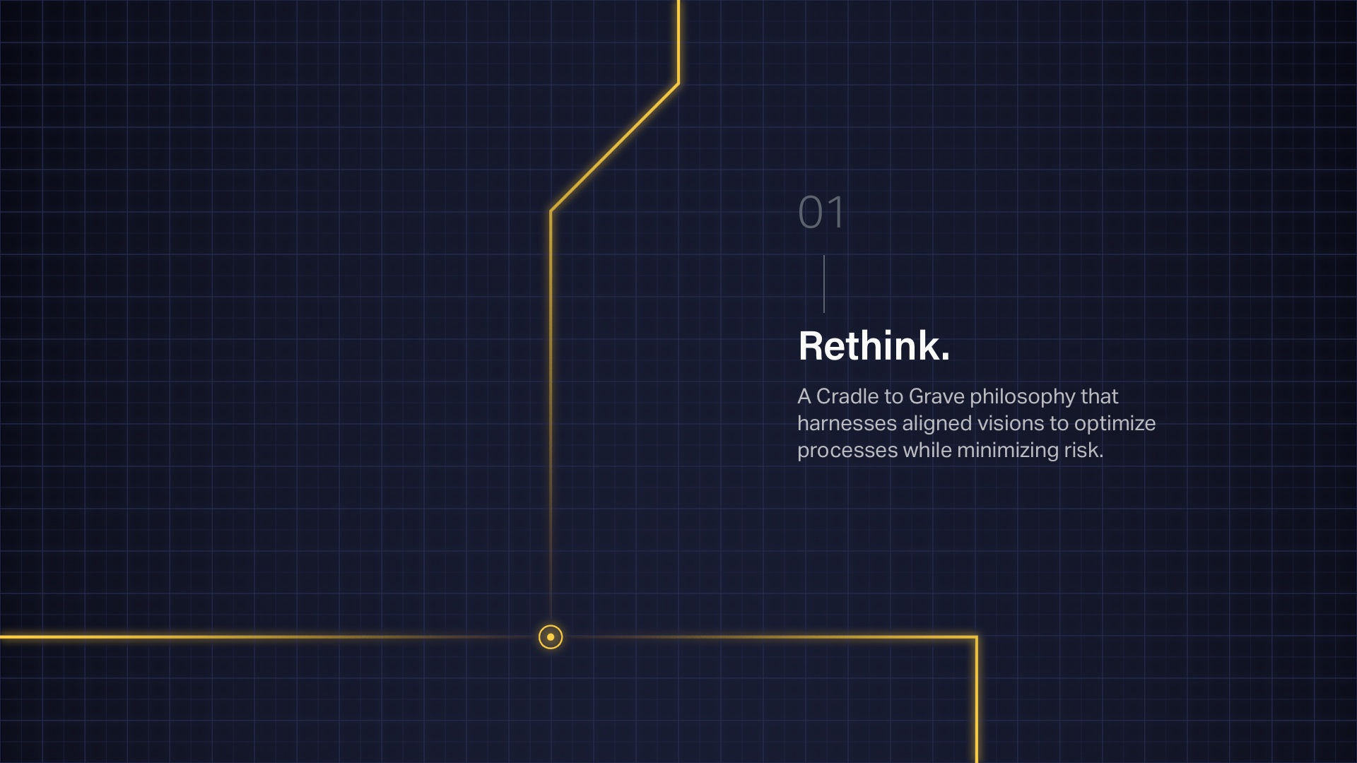 Gate Three - Rethink — Timothy Mandody