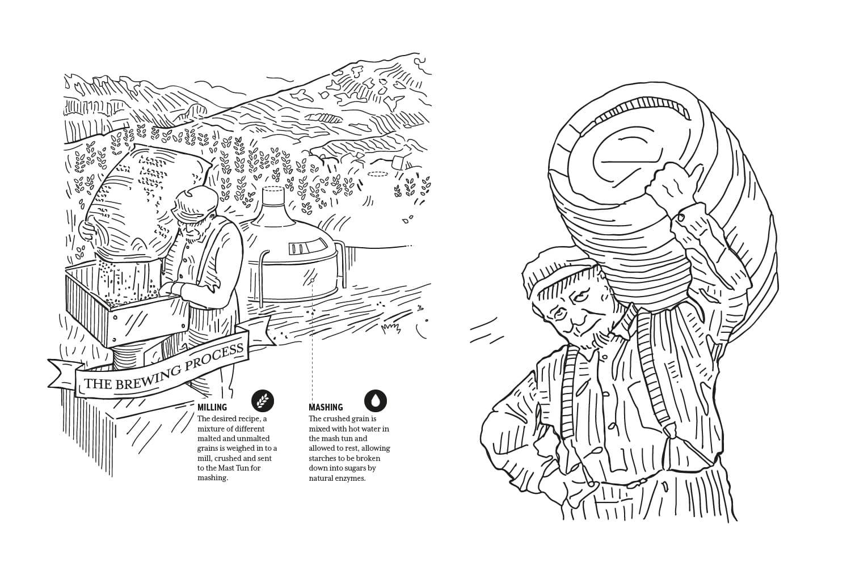 Eastlin Alba illustration details
