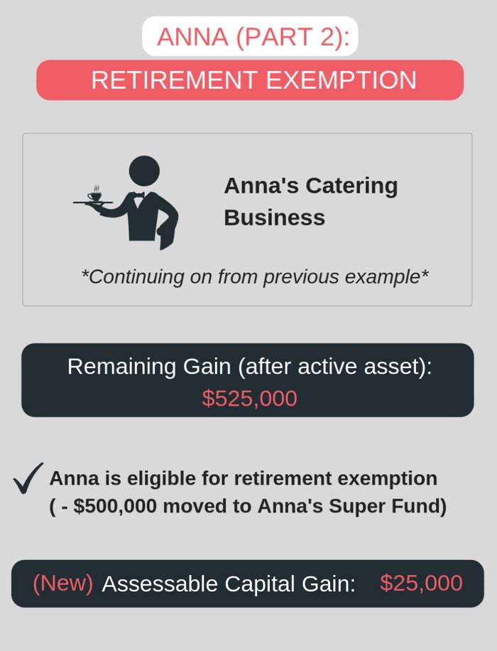 retirement exemption