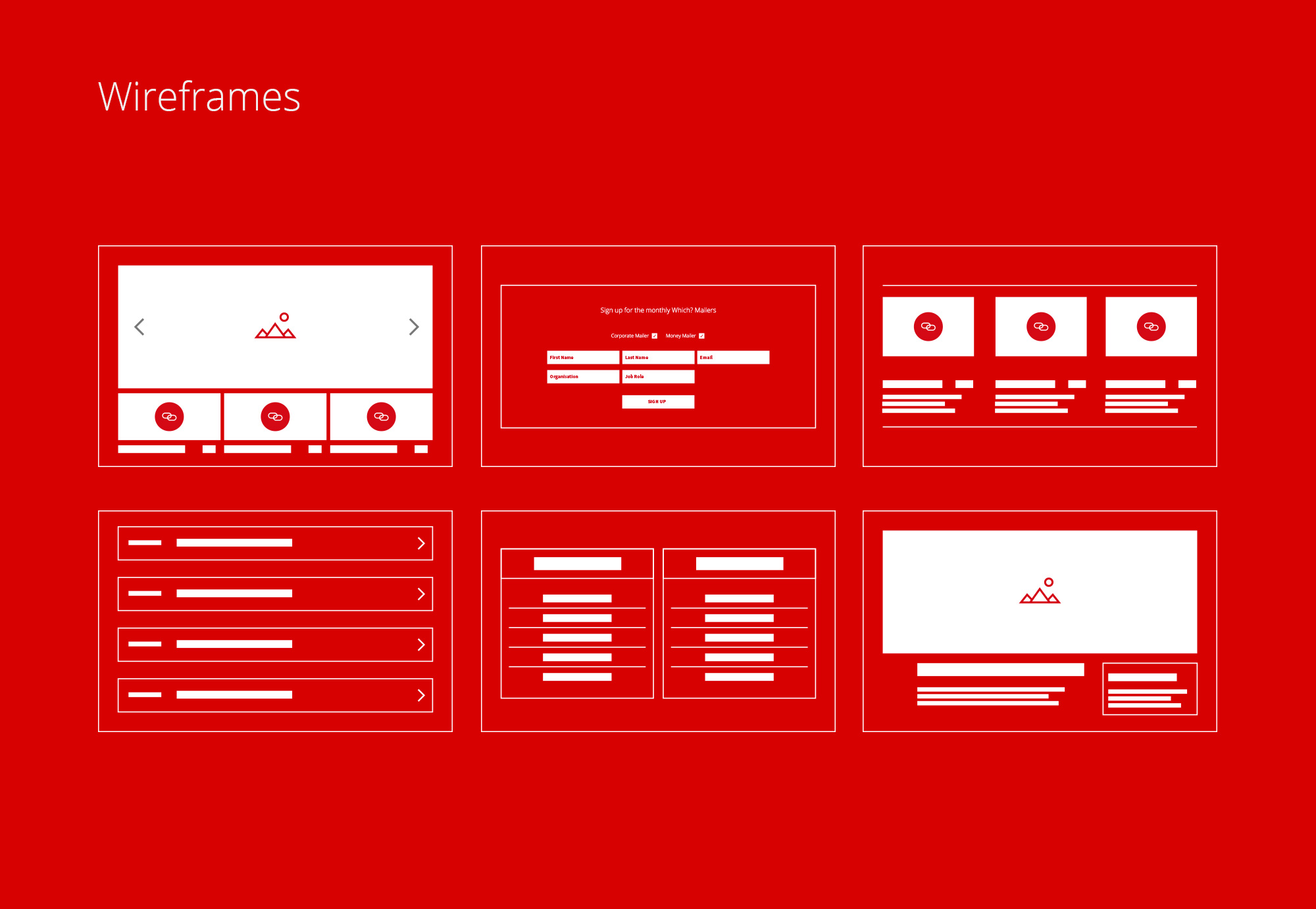 wireframes and user experience design for Which?