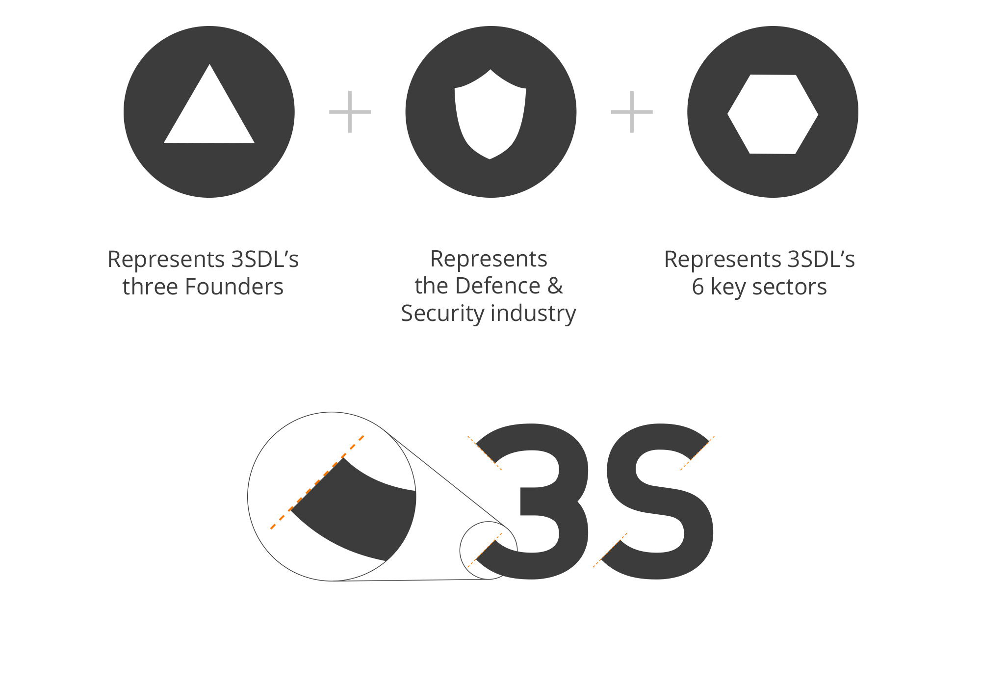how the 3SDL logo was created