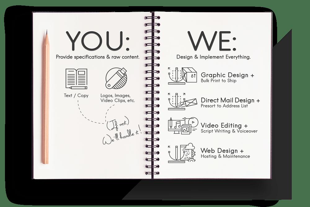 church capital campaign materials design process