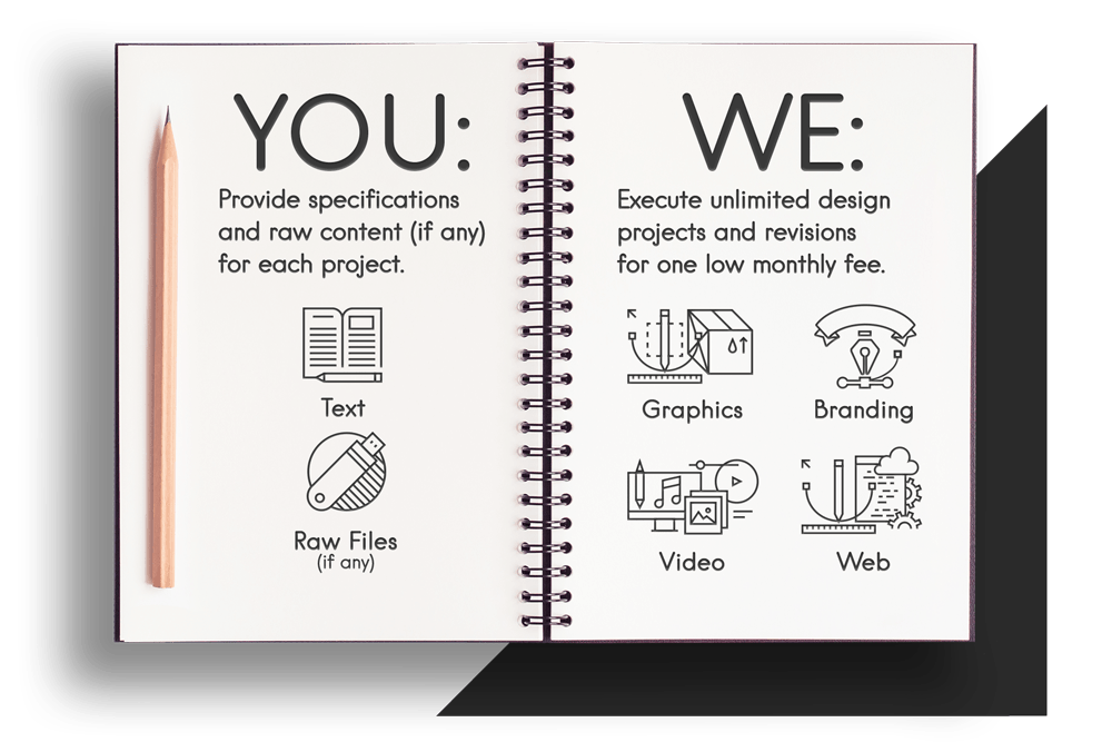 Graphic Design for churches, church graphics subscription services & resources