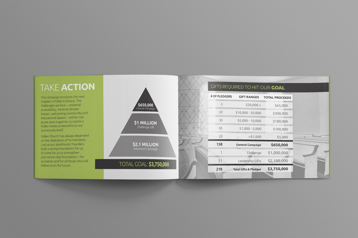 church capital campaign brochures giving tiers