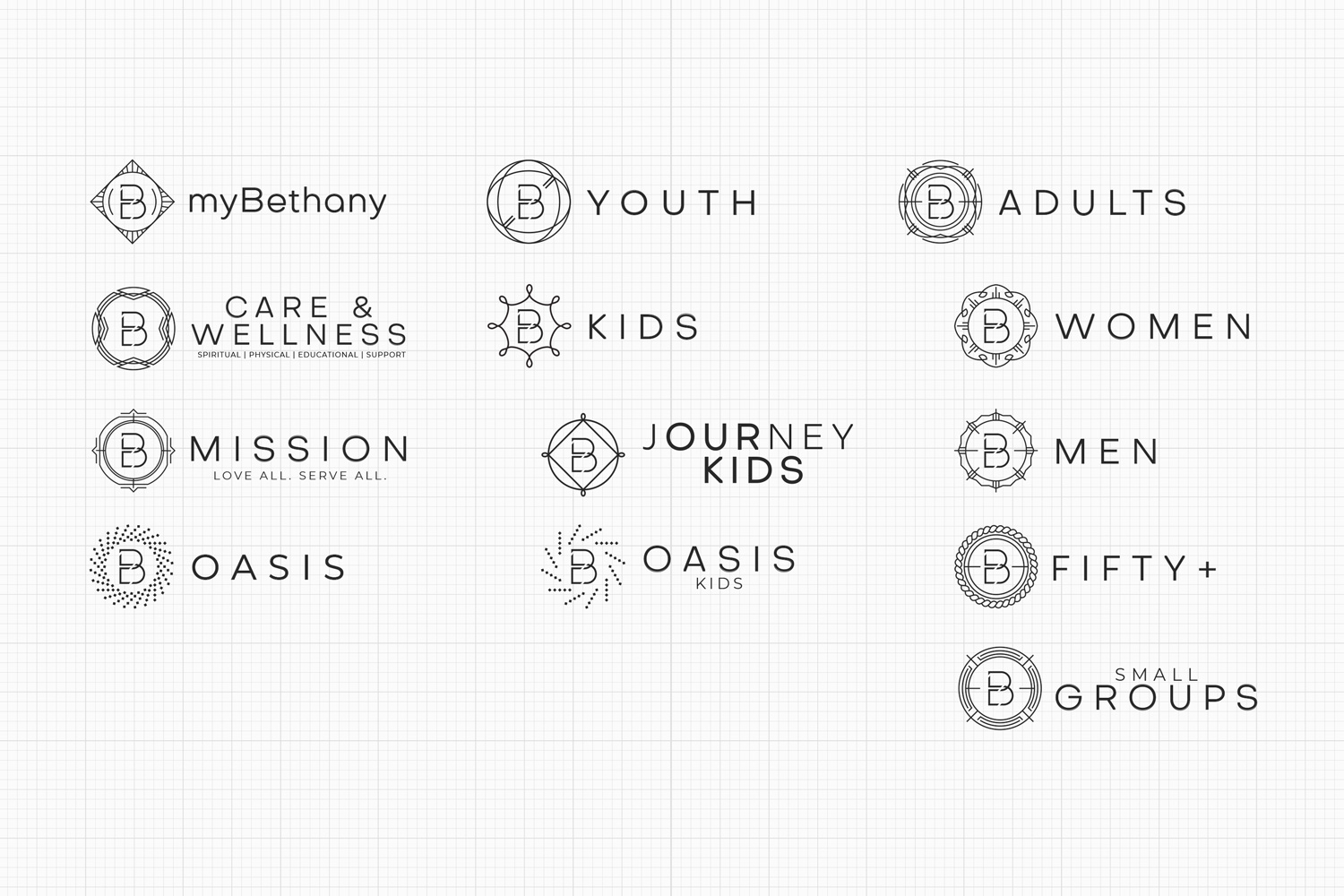 church branding strategy for church logo and ministry sub-brands