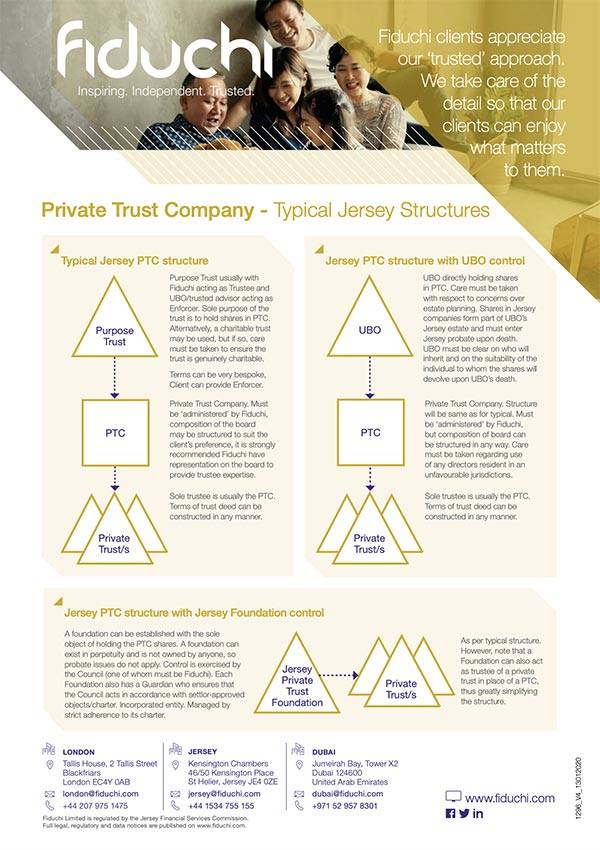 Private Trust Company Structures