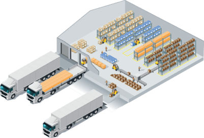 trucking and warehouse distribution services, rail shipping services