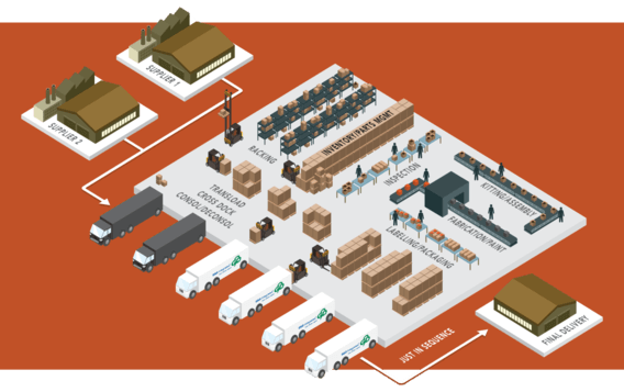 domestic warehouse space
