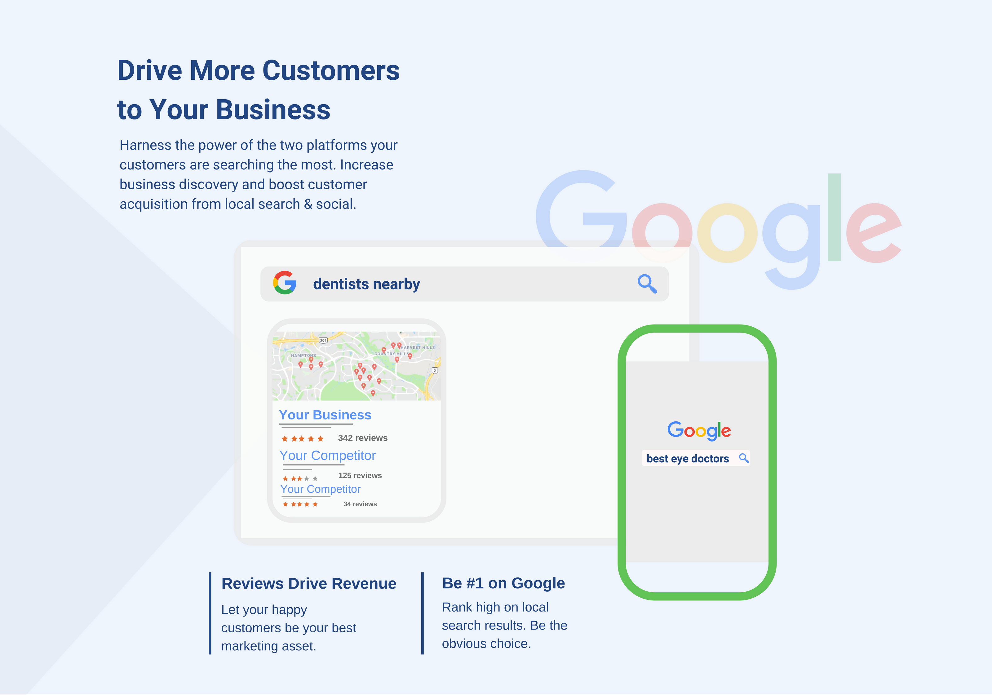 Google reviews help you rank higher on search engines