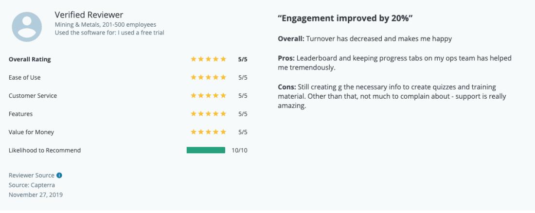 WorkClout Reviews ROI