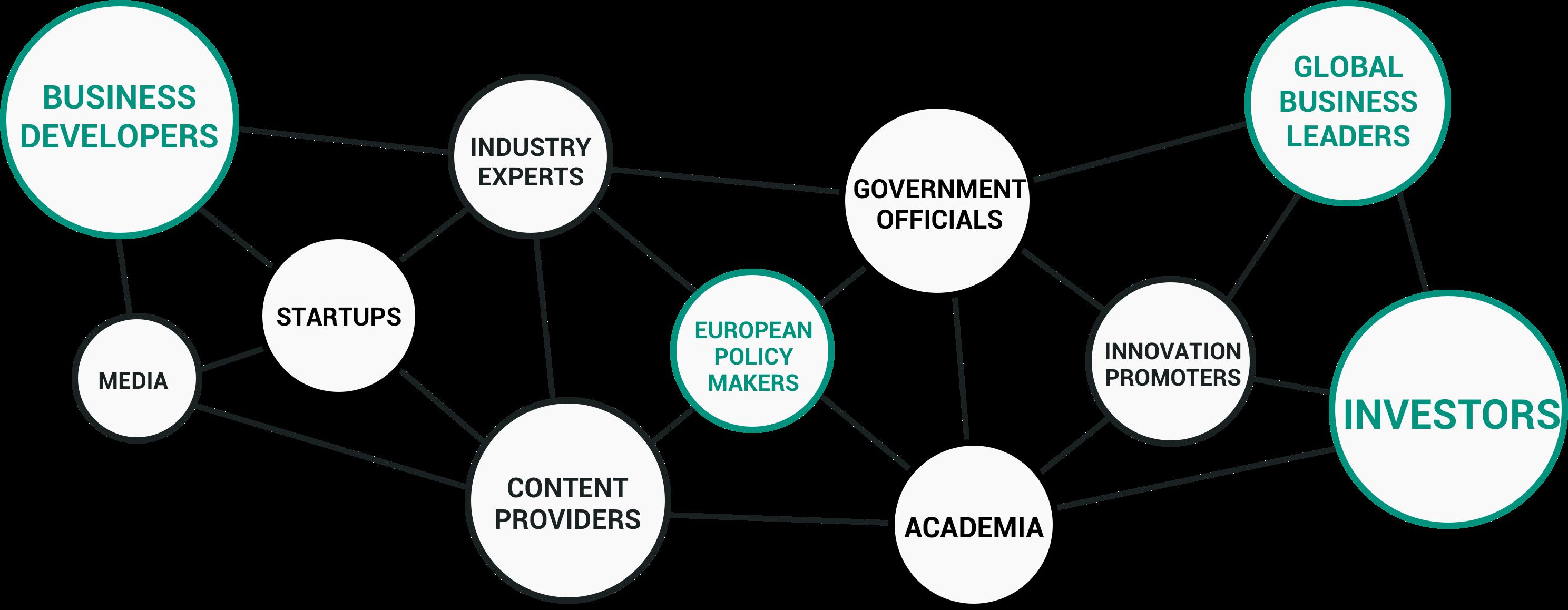 5g Techritory Baltic Sea Region Ecosystem Forum Mariosmediastreamingnetworkwiringdiagramrack Who Should Attend