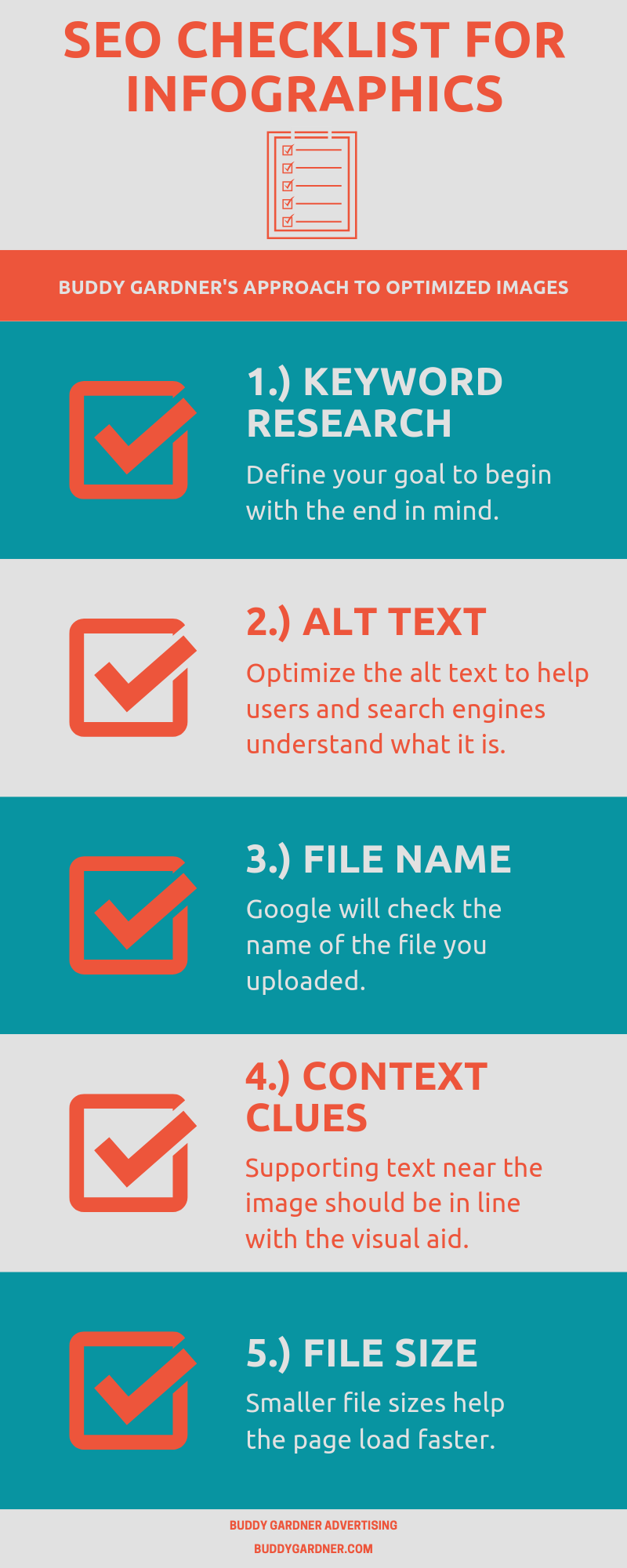 5-Step SEO Checklist for Infographics