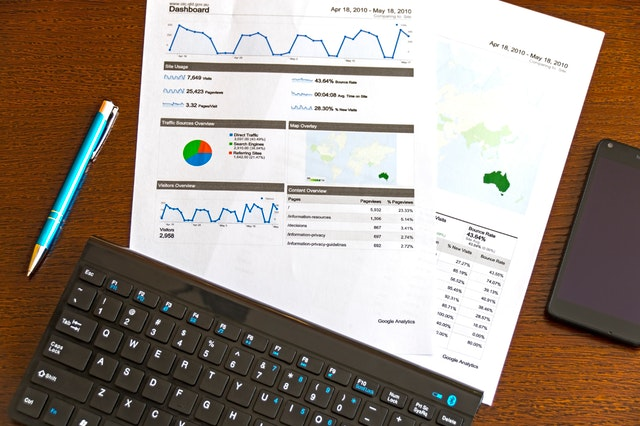 Google Analytics for SEO