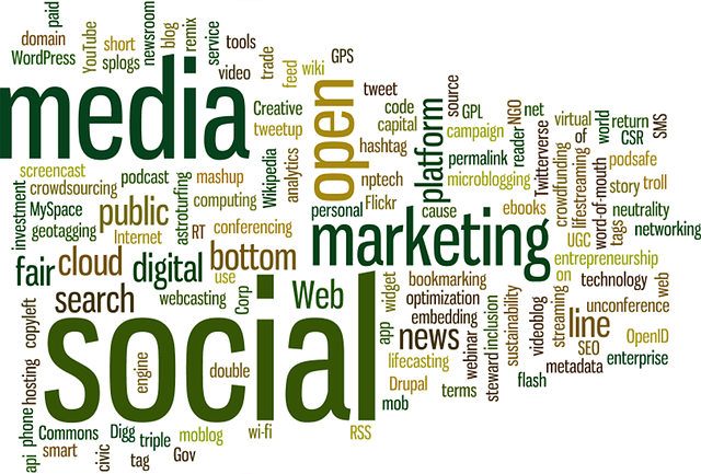 content marketing strategy components wordcloud