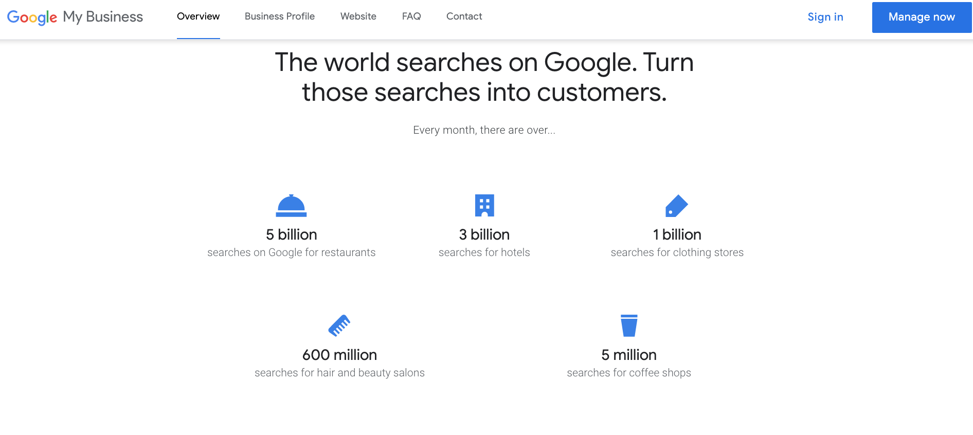 stats about Google My Business