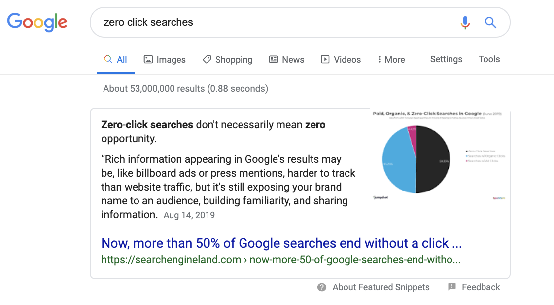 google search results about zero click search results
