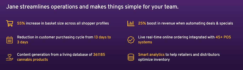 screenshot of jane website explaining product benefits