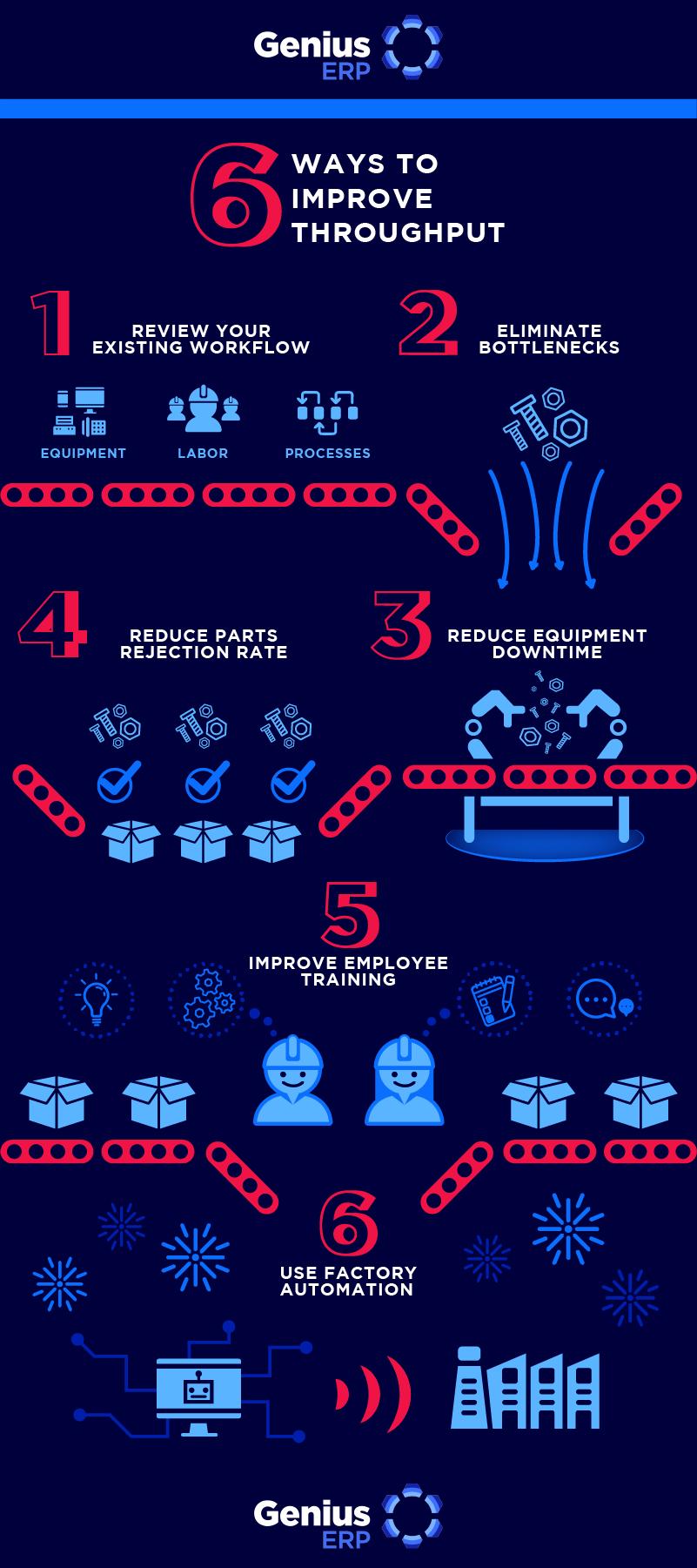 6 Ways to Improve Throughput