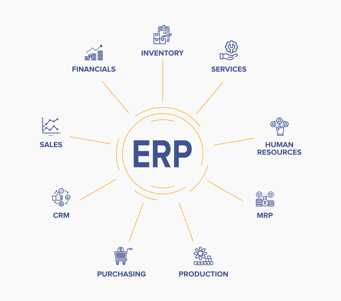 Back To Basics: What Is an ERP?